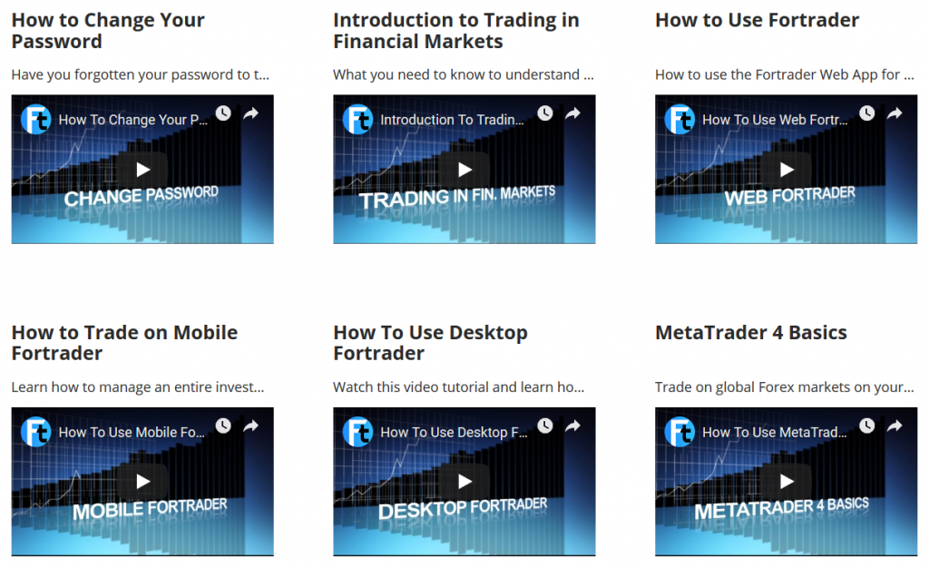 Fortrade Review: Video Tutorials