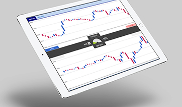HF Markets Correlation Trader