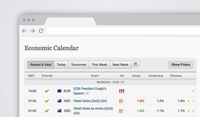 HF Markets Economic Calendar