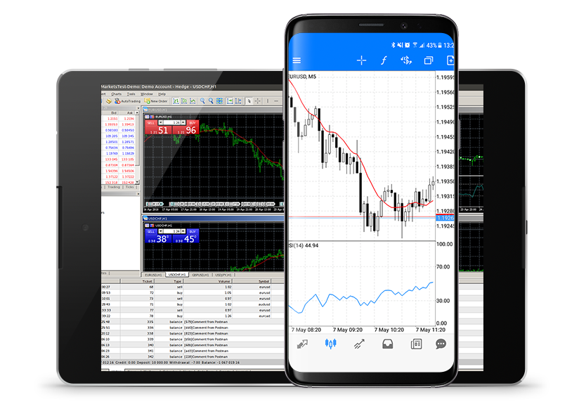 HF Markets Review: MetaTrader 4 (MT4) Mobile Terminal