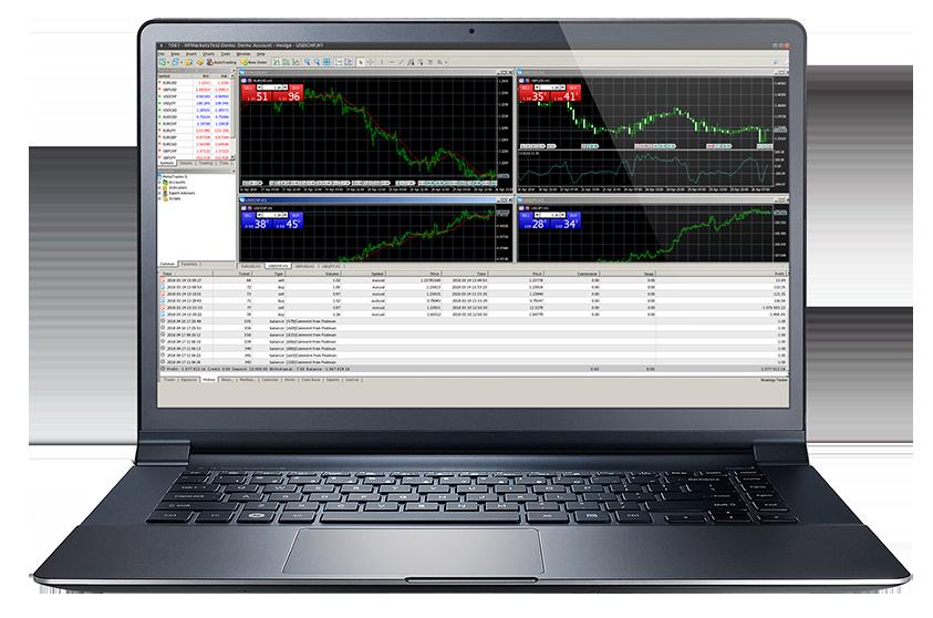 HF Markets MetaTrader 4 (MT4)