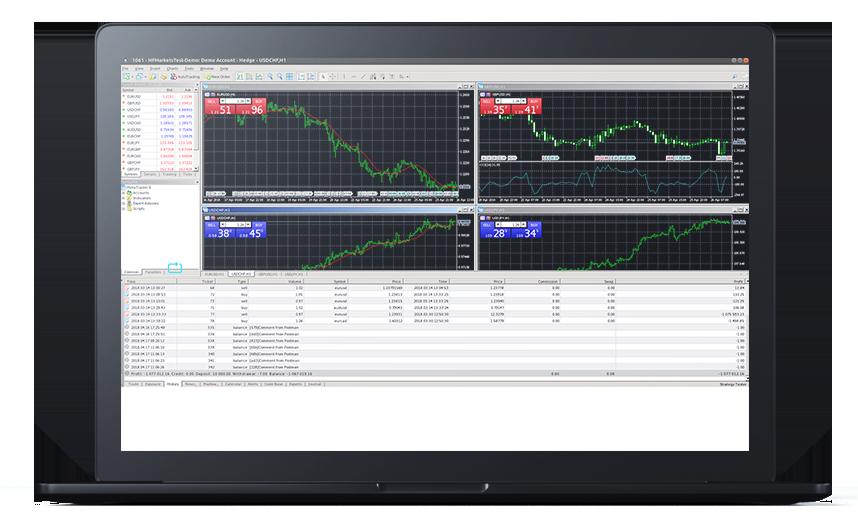 HF Markets MetaTrader 5 (MT5) Web Terminal