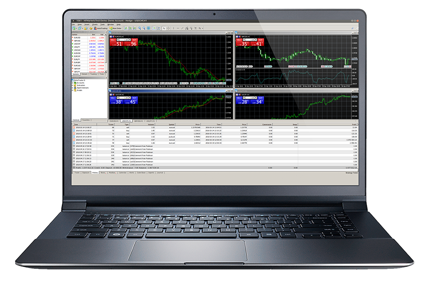 HF Markets MetaTrader 5 (MT5)