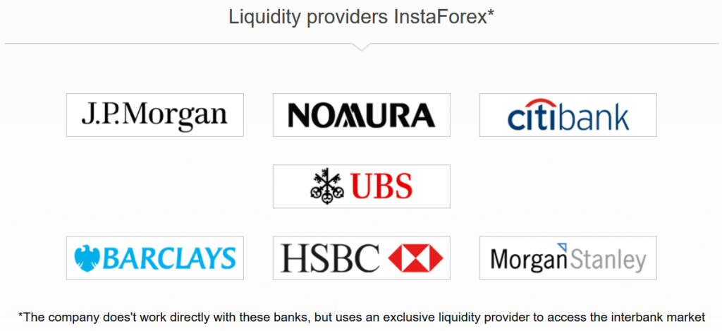 InstaForex Review: Liquidity Providers (LPs)