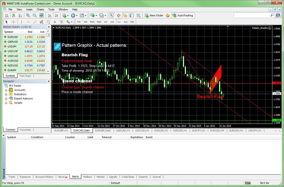Instaforex Review 2020 Pros Cons Ratings Tradingbrokers Com