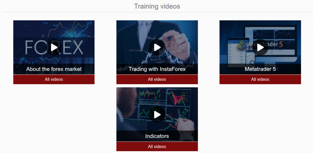 InstaForex Review: Training Videos