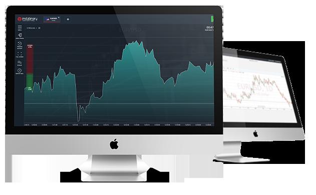 InstaForex WebIFX Platform