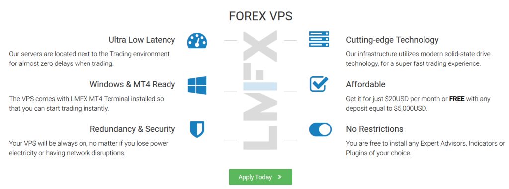 LMFX Review: Virtual Private Server (VPS)