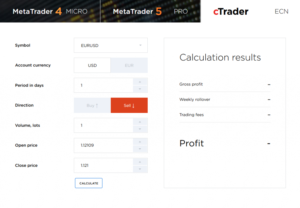 OctaFX Review: Profit Calculator