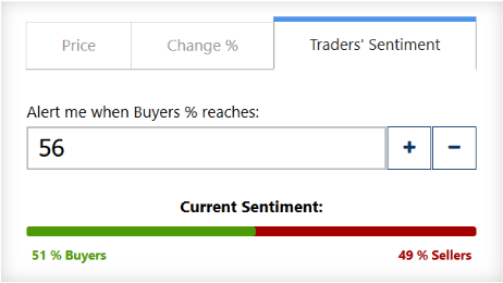 Plus500 Traders Sentiment Alerts