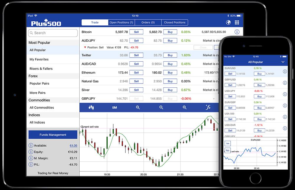 Plus500 Review: Trading Platform