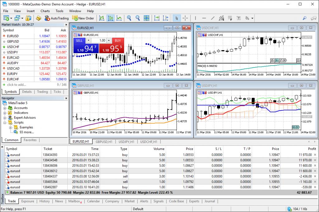 ThinkMarkets MetaTrader 5 (MT5) Trading Platform
