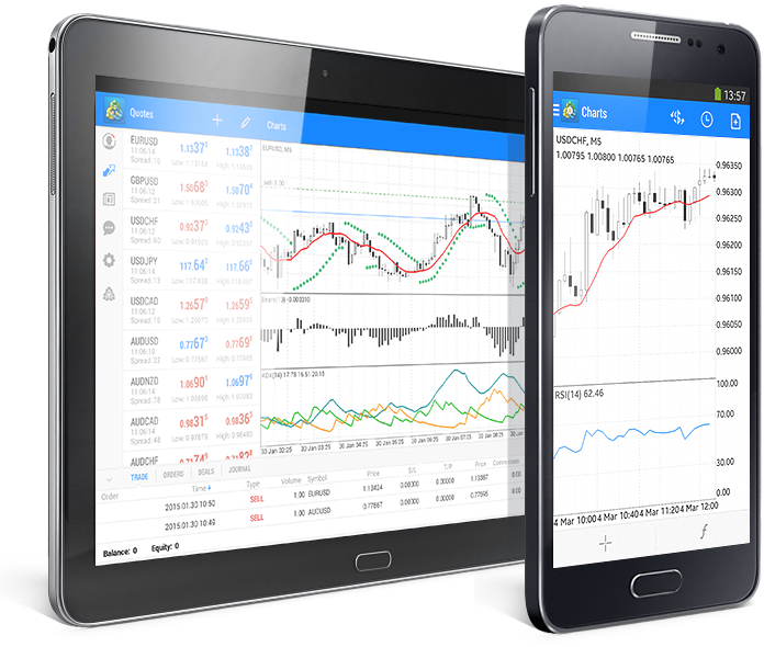 Tickmill Review: MetaTrader 4 (MT4) Mobile Platform