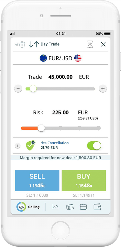 easyMarkets Review: Day Trading