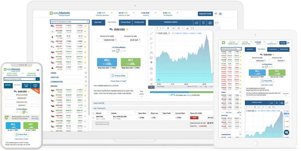 easyMarkets Review: Web Platform
