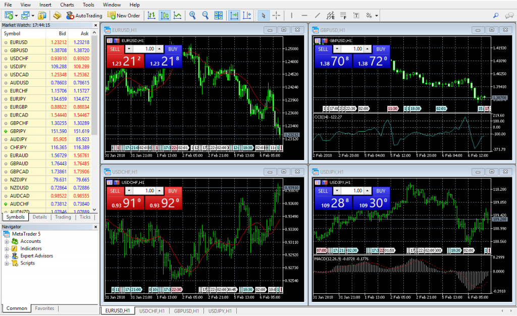 FXDD MetaTrader 5 (MT5)