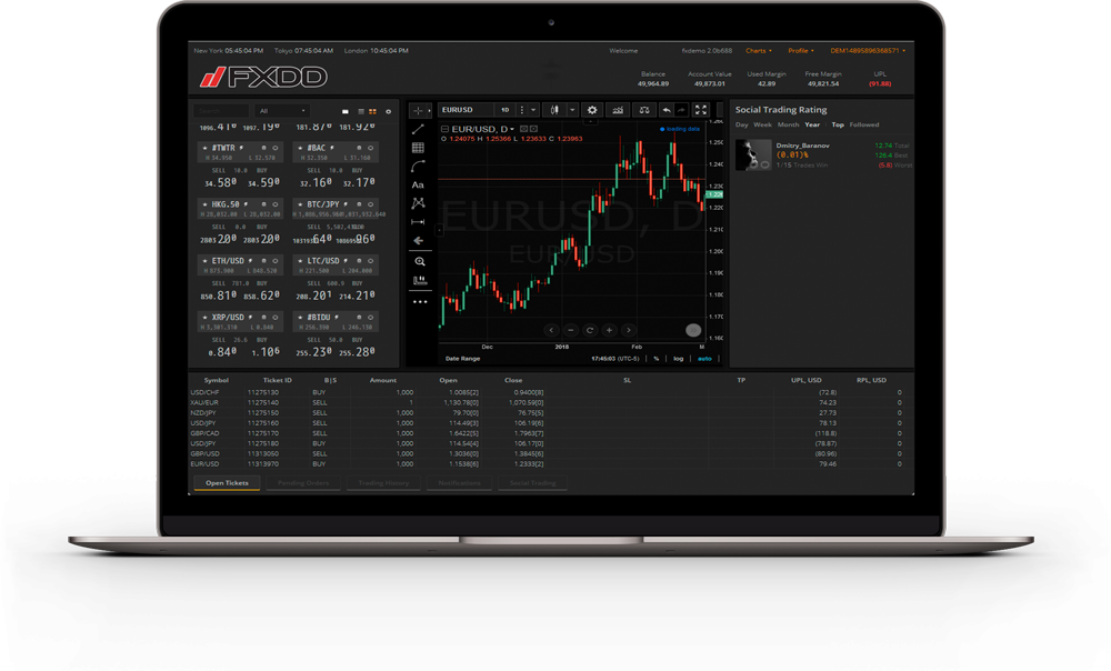 FXDD Review: WebTrader Platform