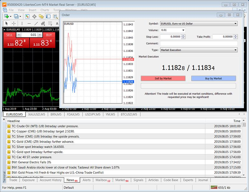 Libertex Review: MetaTrader 4 (MT4) Order Types