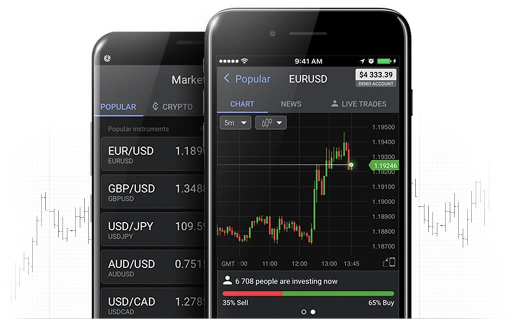Libertex Review: Trading Platform App