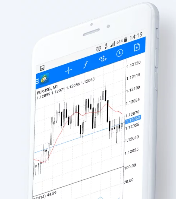 RoboForex Review: MetaTrader 5 (MT5) Mobile Platform