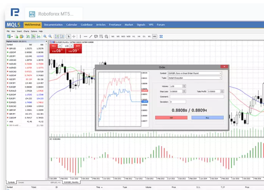 RoboForex Review: MetaTrader 5 (MT5) Web Platform