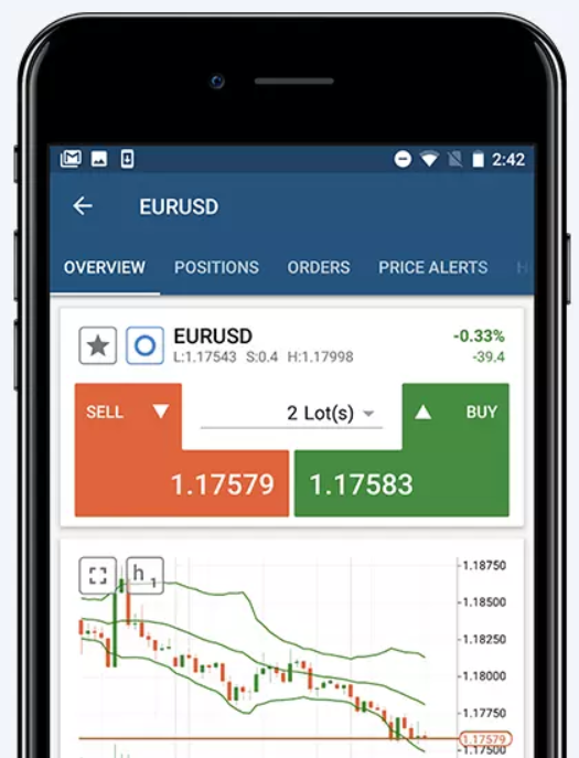 RoboForex Review: cTrader Mobile
