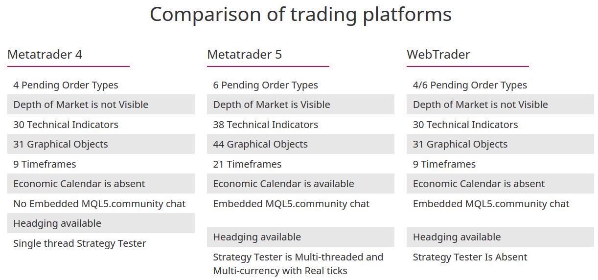 TeleTrade Review - TradingBrokers com