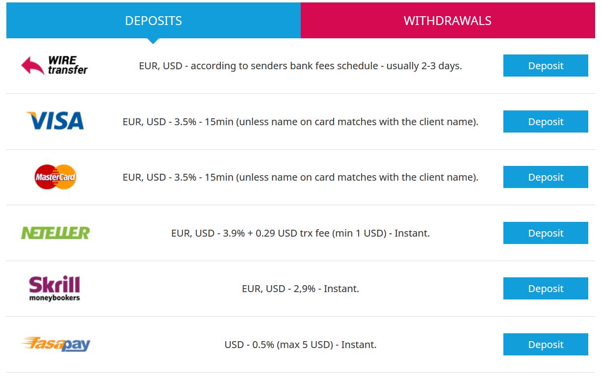 iemesli ieguldījumiem bitcoin bitcoin ieguldījumu uzticība zaudē spīdumu