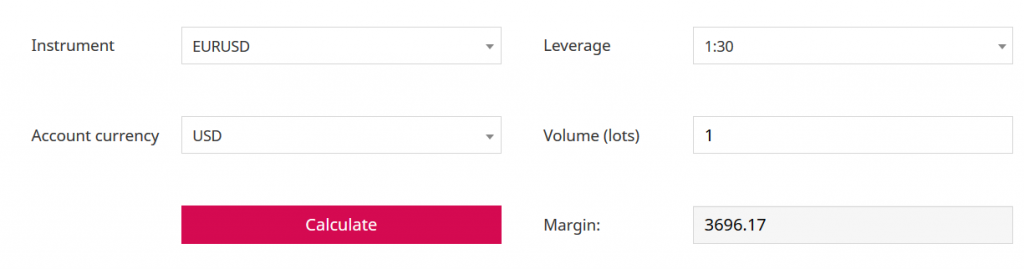 TeleTrade Review: Margin Calculator
