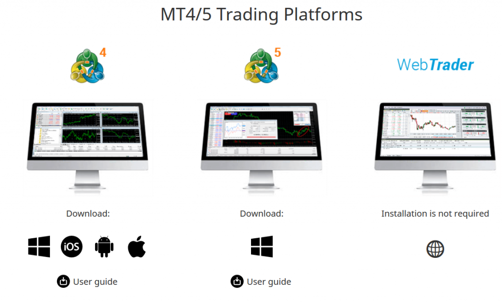 TeleTrade Review: Trading Platforms