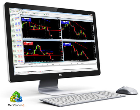 Vantage FX Review: MT4 Powerful Charting