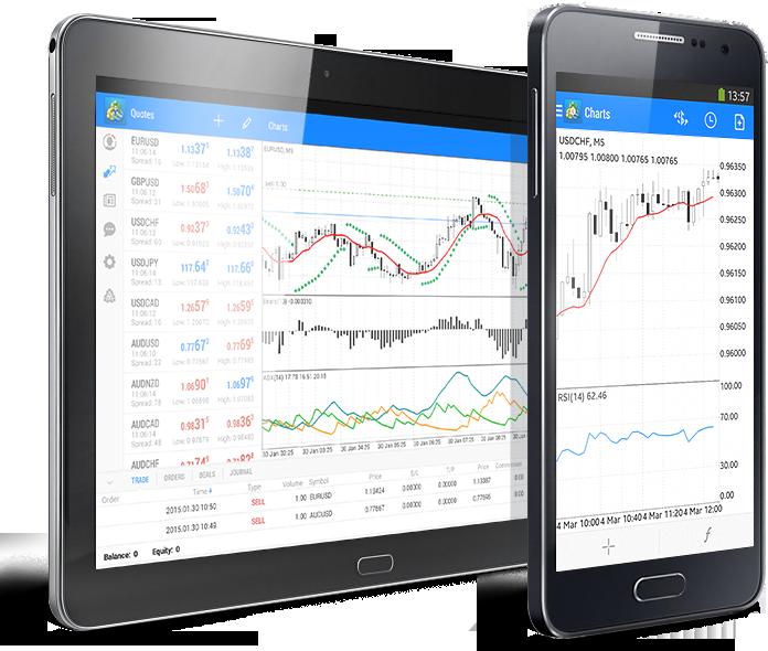 Vantage FX Review: MetaTrader 4 (MT4) Mobile Application