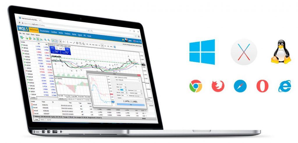 Vantage FX Review: MetaTrader 5 (MT5) Web Trader