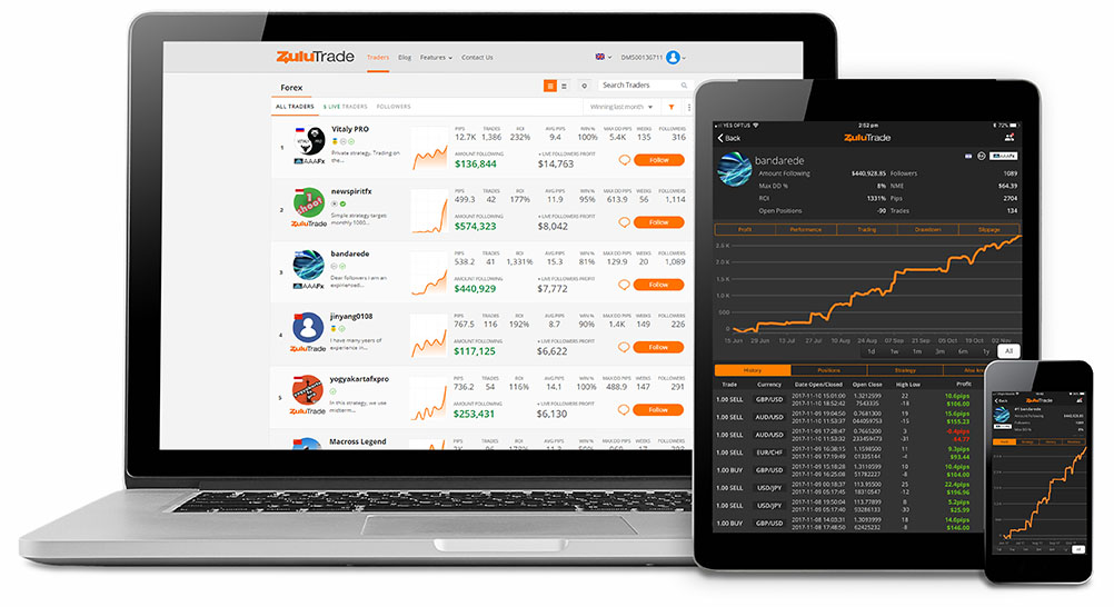 Vantage FX Review: ZuluTrade Platform