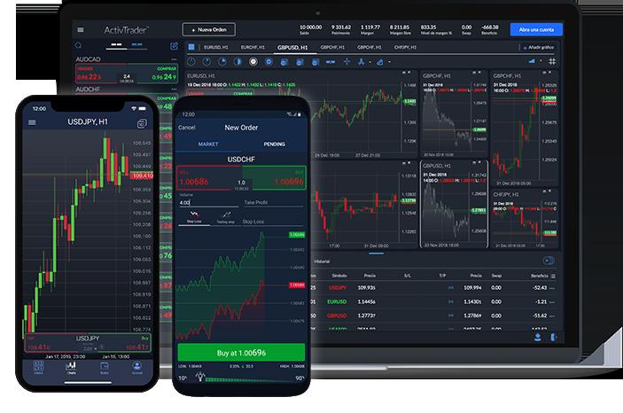 ActivTrader Trading Platform