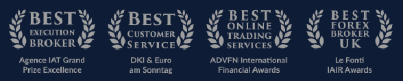 ActivTrades Review: Award Winning Online Broker