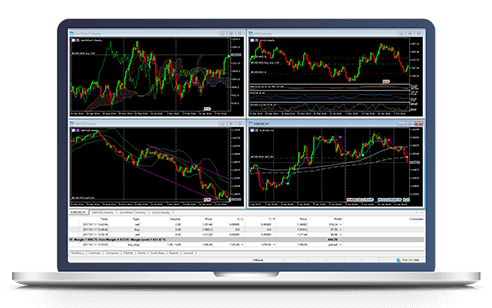 ActivTrades Review: MetaTrader 4 (MT4) Platform