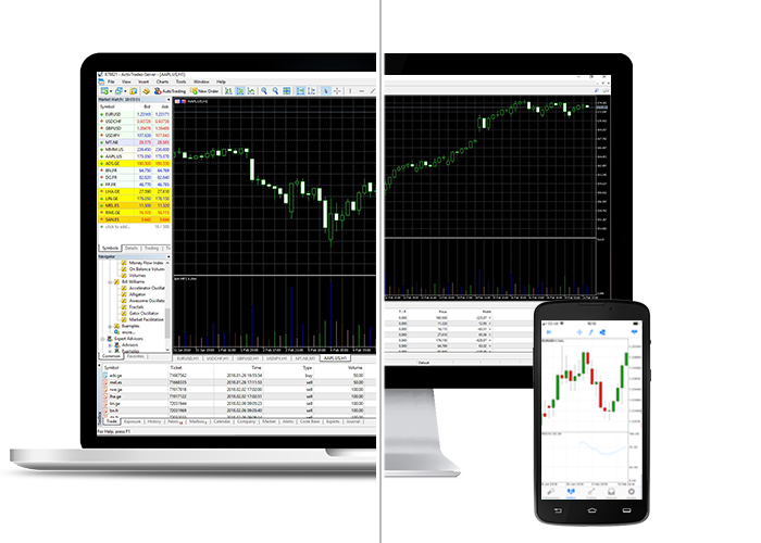 ActivTrades Review: MetaTrader 5 (MT5) Platform