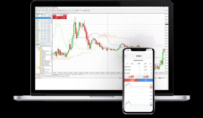 Alvexo Review: MetaTrader 4 (MT4) Trading Platform