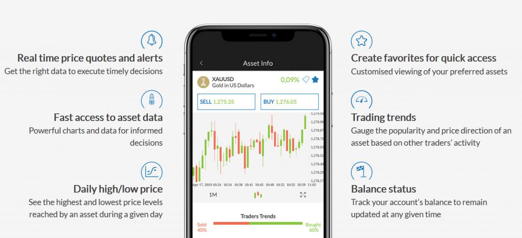 Alvexo Review: Mobile Trading App
