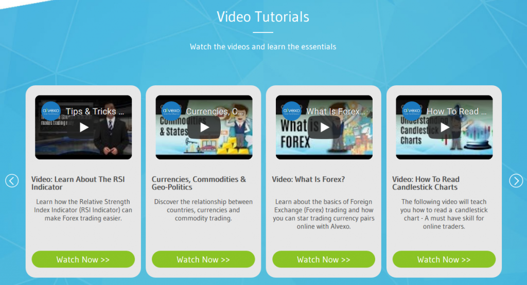 Alvexo Review: Video Tutorials