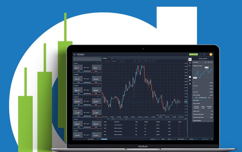 Alvexo Review: WebTrader Platform