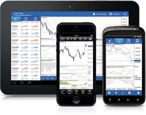 BenchMark Review: MetaTrader Mobile App