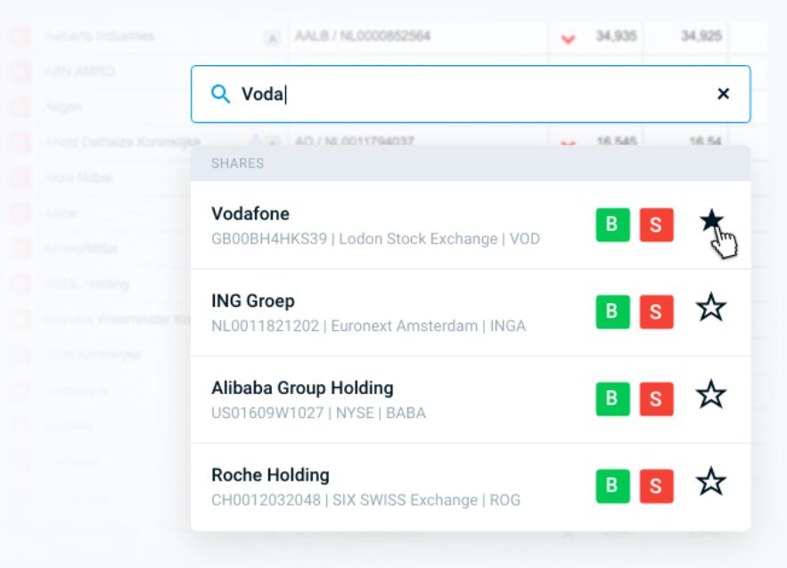Degiro Review: Trading Platform Favourites List