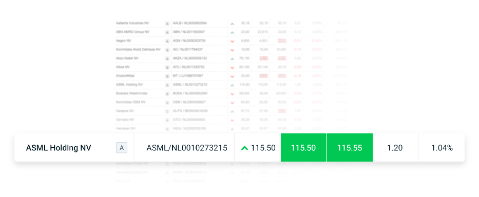 Degiro Review: Trading Platform Real-time Streaming Prices