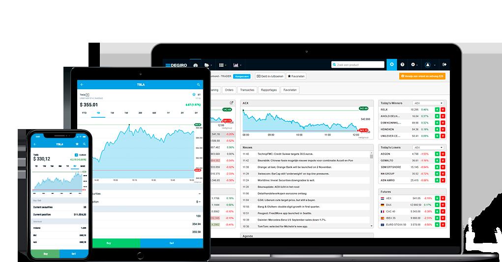 Degiro Review: Trading Platforms