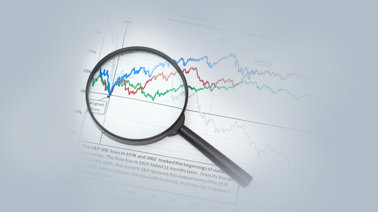 FXGiants Review: Futures Trading