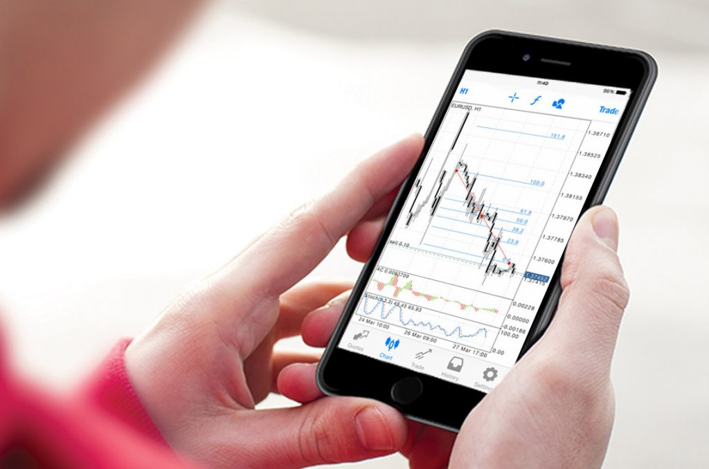 FXGiants Review: MetaTrader 4 (MT4) Mobile Application