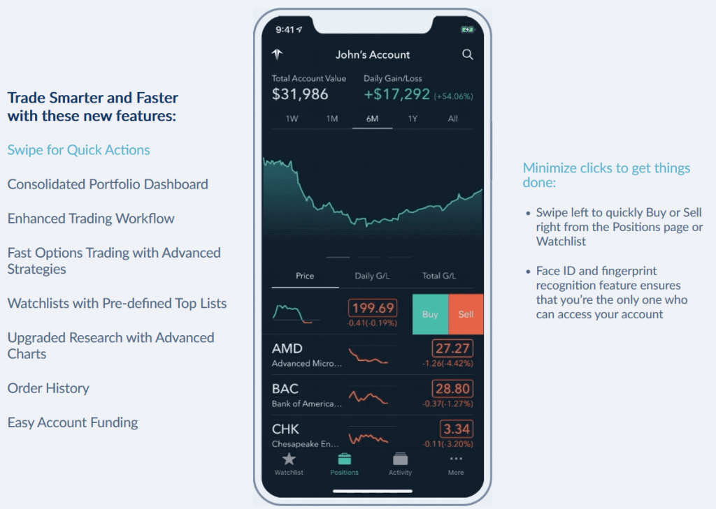 Firstrade Review: Mobile Trading App