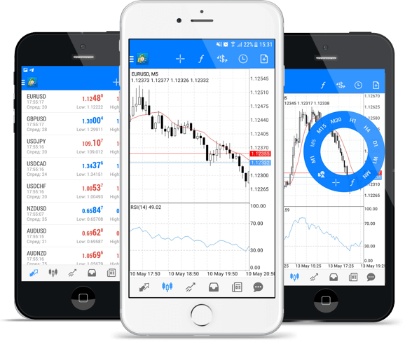 Fusion Markets Review: MetaTrader 4 (MT4) Mobile